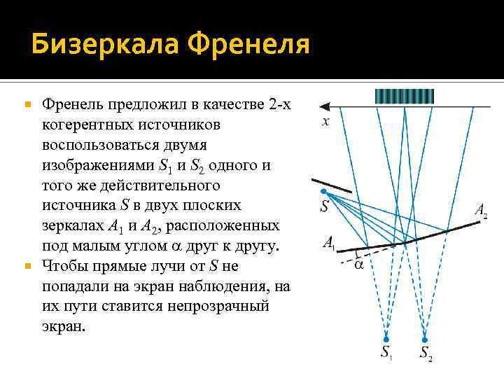 Бизеркала Френеля Френель предложил в качестве 2 -х когерентных источников воспользоваться двумя изображениями S