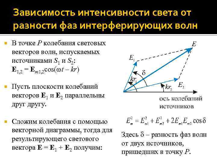 Зависимость интенсивности света от разности фаз интерферирующих волн В точке P колебания световых векторов