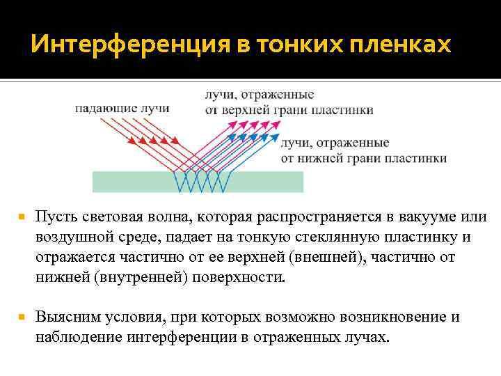 Интерференция в тонких пленках Пусть световая волна, которая распространяется в вакууме или воздушной среде,