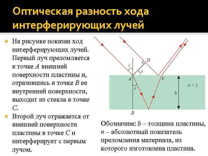 Оптическая разность хода интерферирующих лучей На рисунке показан ход интерферирующих лучей. Первый луч преломляется