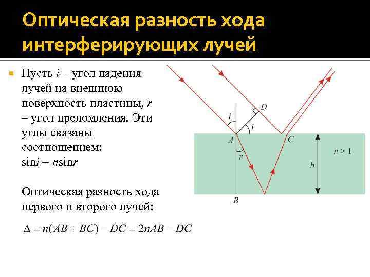 Оптическая разность хода интерферирующих лучей Пусть i – угол падения лучей на внешнюю поверхность