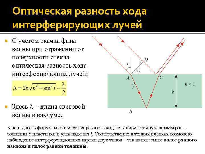 Оптическая разность хода интерферирующих лучей С учетом скачка фазы волны при отражении от поверхности
