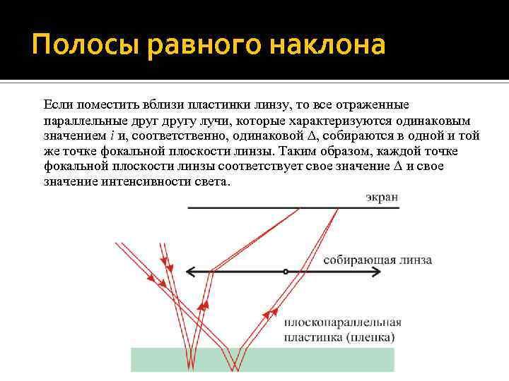 Полосы равного наклона Если поместить вблизи пластинки линзу, то все отраженные параллельные другу лучи,