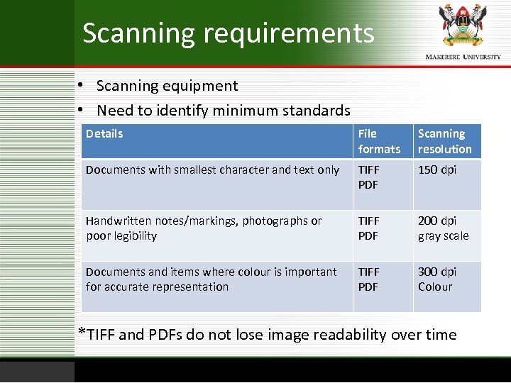 Scanning requirements • Scanning equipment • Need to identify minimum standards Details File formats