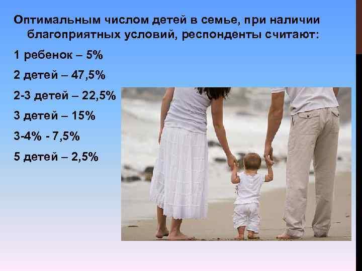 Оптимальным числом детей в семье, при наличии благоприятных условий, респонденты считают: 1 ребенок –