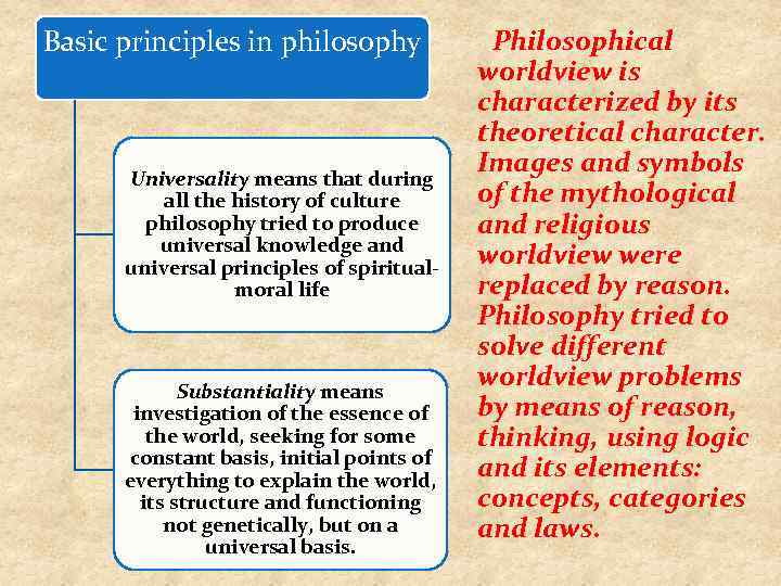Philosophy The Subject And The Range Of Philosophical