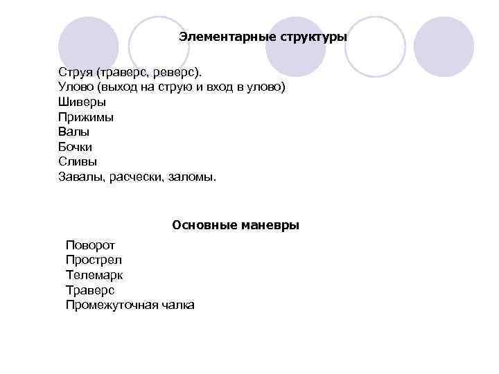Элементарные структуры Струя (траверс, реверс). Улово (выход на струю и вход в улово) Шиверы