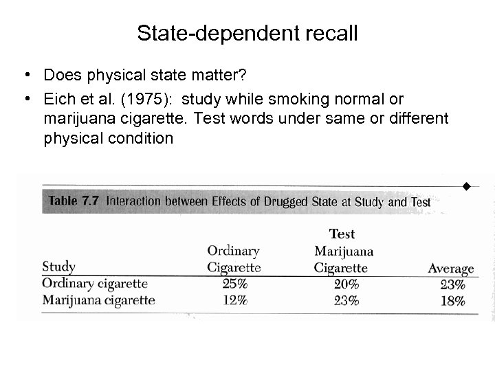 State-dependent recall • Does physical state matter? • Eich et al. (1975): study while