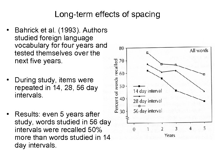 Long-term effects of spacing • Bahrick et al. (1993). Authors studied foreign language vocabulary
