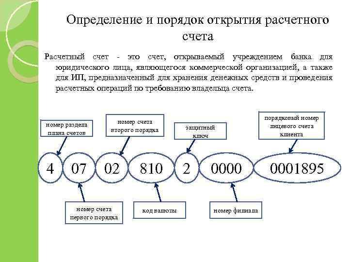 Определение и порядок открытия расчетного счета Расчетный счет - это счет, открываемый учреждением банка