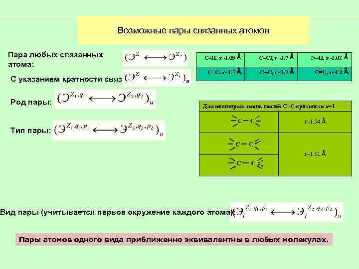 Возможные пары связанных атомов Пара любых связанных атома: С указанием кратности связи: Род пары: