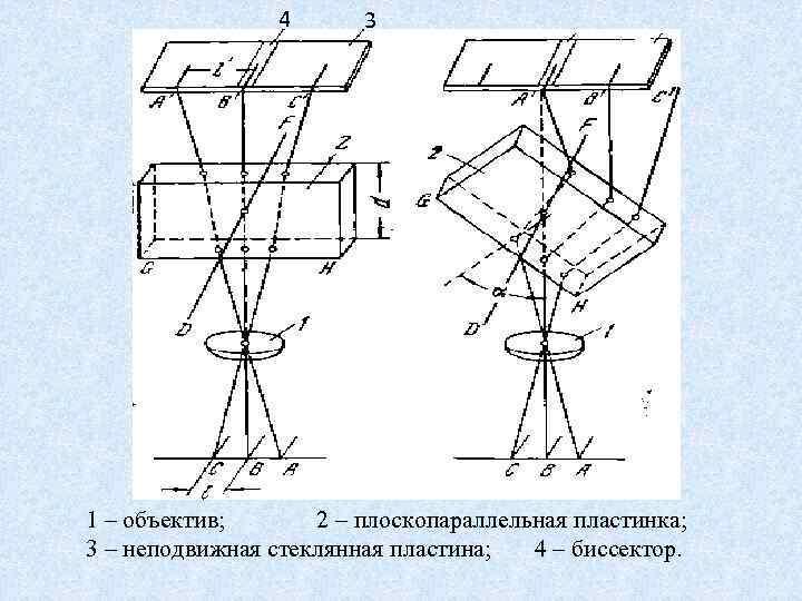 4 3 1 – объектив; 2 – плоскопараллельная пластинка; 3 – неподвижная стеклянная пластина;