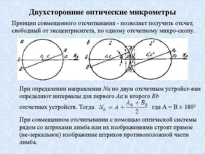 Двухсторонние оптические микрометры Принцип совмещенного отсчитывания позволяет получить отсчет, свободный от эксцентриситета, по одному