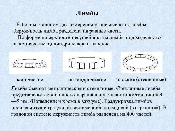 Лимбы Рабочим эталоном для измерения углов являются лимбы. Окруж ность лимба разделена на равные