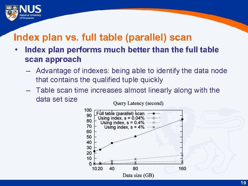 Index plan vs. full table (parallel) scan • Index plan performs much better than