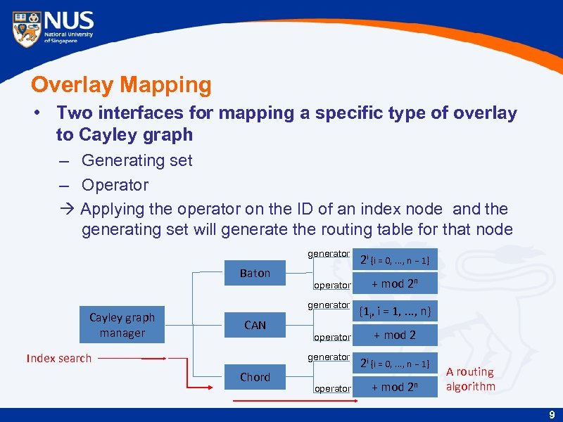 Overlay Mapping • Two interfaces for mapping a specific type of overlay to Cayley