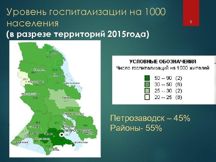 Уровень госпитализации на 1000 населения 8 (в разрезе территорий 2015 года) Петрозаводск – 45%