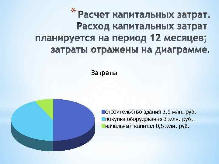 * Затраты строительство здания 3, 5 млн. руб. покупка оборудования 3 млн. руб. начальный