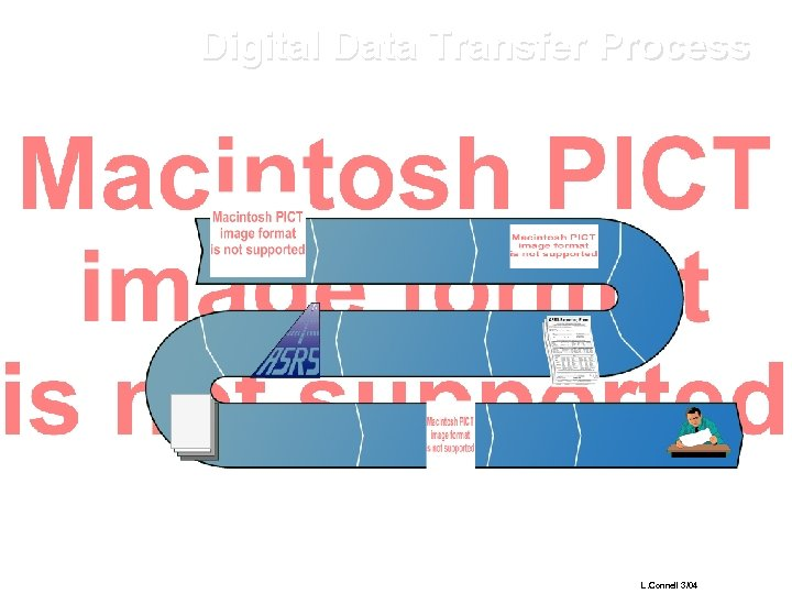 Digital Data Transfer Process L. Connell 3/04