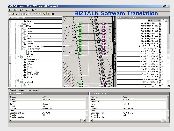 BIZTALK Software Translation