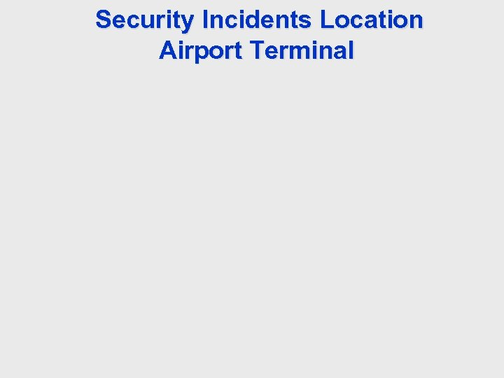 Security Incidents Location Airport Terminal