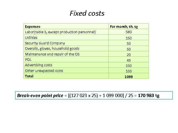 Fixed costs Expenses Labor(table 3, except production personnel) Utilities Security Guard Company Overalls, gloves,
