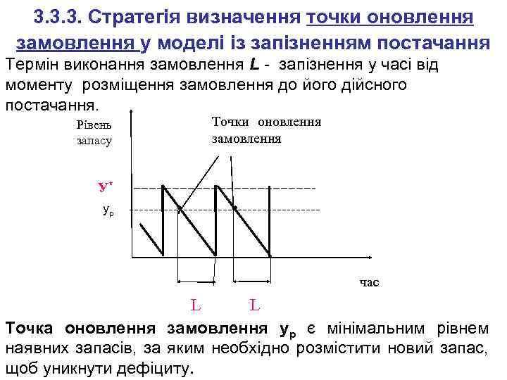 3. 3. 3. Стратегія визначення точки оновлення замовлення у моделі із запізненням постачання Термін