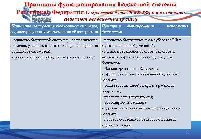 Принципы функционирования бюджетной системы Российской Федерации (отражены в ст. 28 БК РФ, и в
