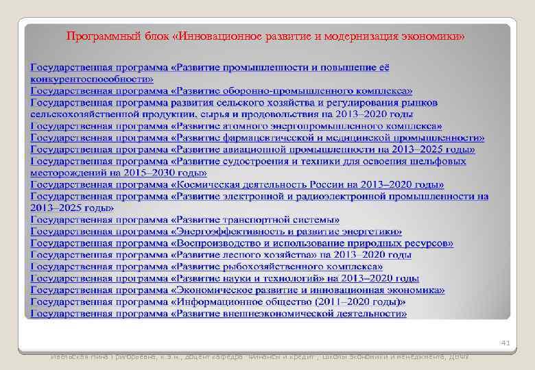 Программный блок «Инновационное развитие и модернизация экономики» 41 Ивельская Нина Григорьевна, к. э. н.