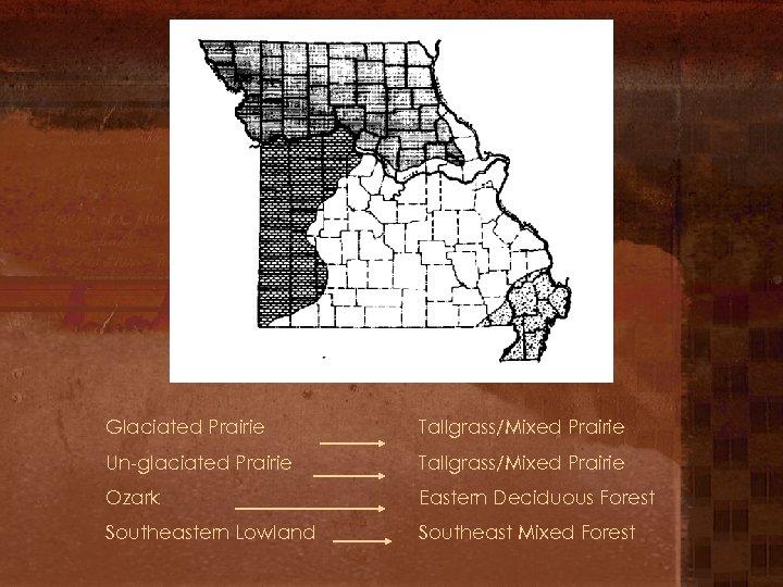 Glaciated Prairie Tallgrass/Mixed Prairie Un-glaciated Prairie Tallgrass/Mixed Prairie Ozark Eastern Deciduous Forest Southeastern Lowland