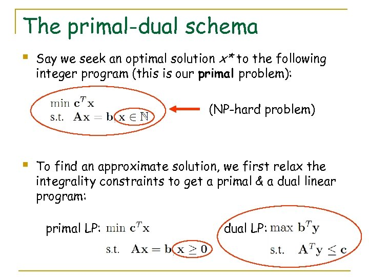 The primal-dual schema § Say we seek an optimal solution x* to the following