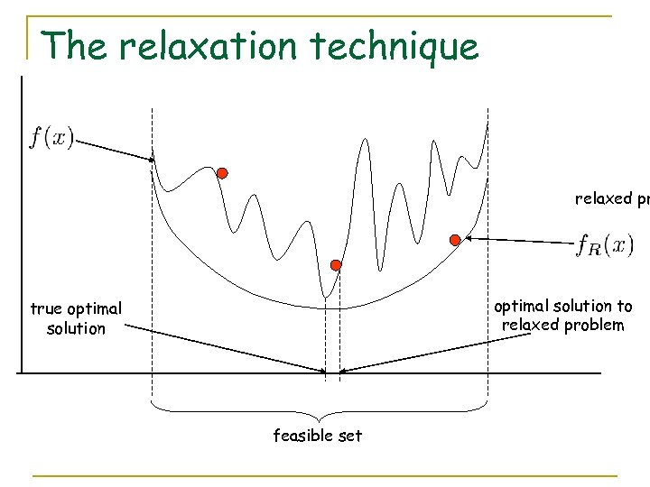 The relaxation technique relaxed pr optimal solution to relaxed problem true optimal solution feasible