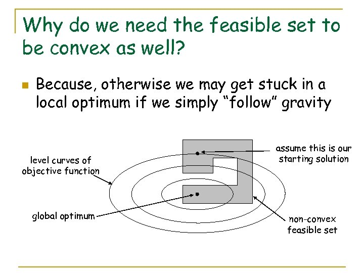 Why do we need the feasible set to be convex as well? n Because,