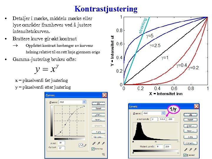 • helning relativt til en rett linje gjennom origo • Gamma-justering brukes ofte: