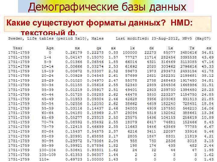 Демографические базы данных Какие существуют форматы данных? HMD: текстовый ф.