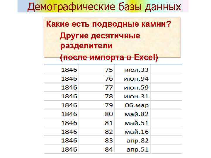 Демографические базы данных Какие есть подводные камни? Другие десятичные разделители (после импорта в Excel)