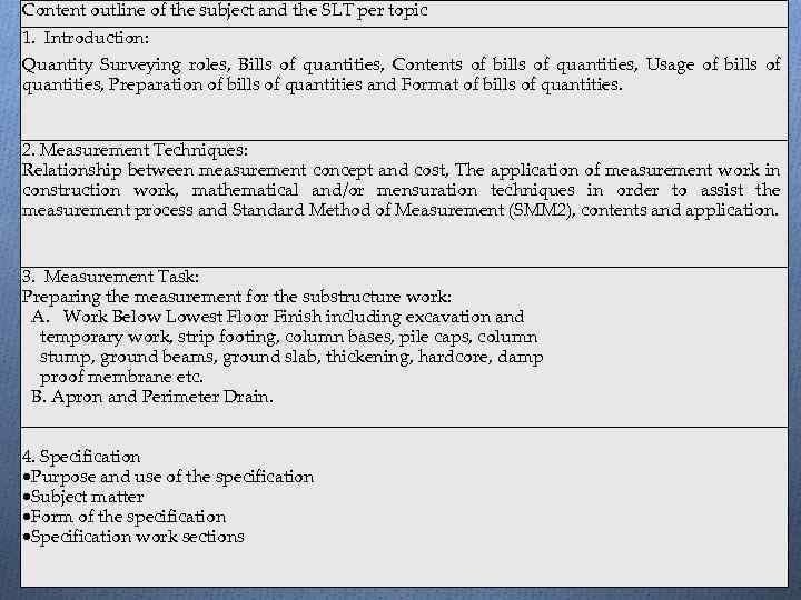 Introduction to measurement of building works eqs 3134 content outline of the subject and the slt per topic 1 introduction quantity surveying altavistaventures Image collections