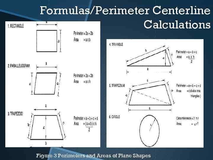 Formulas/Perimeter Centerline Calculations Figure 3 Perimeters and Areas of Plane Shapes