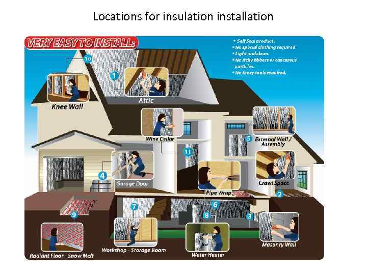 Locations for insulation installation