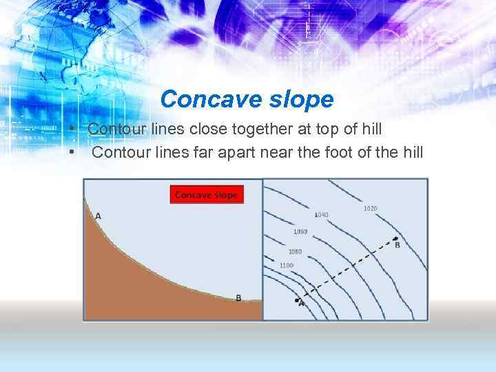 Concave slope • Contour lines close together at top of hill • Contour lines