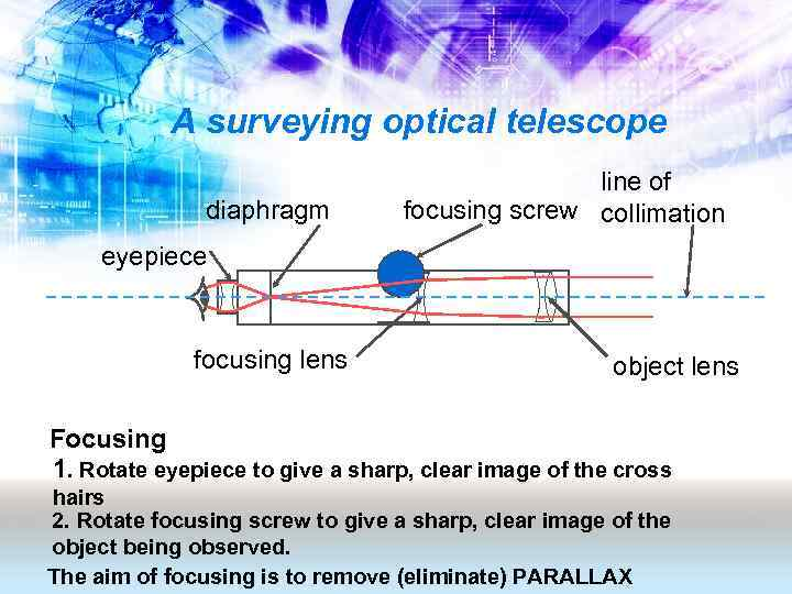 A surveying optical telescope diaphragm line of focusing screw collimation eyepiece focusing lens object
