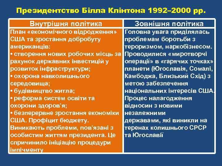 Президентство Білла Клінтона 1992– 2000 рр. Внутрішня політика Зовнішня політика План «економічного відродження» США