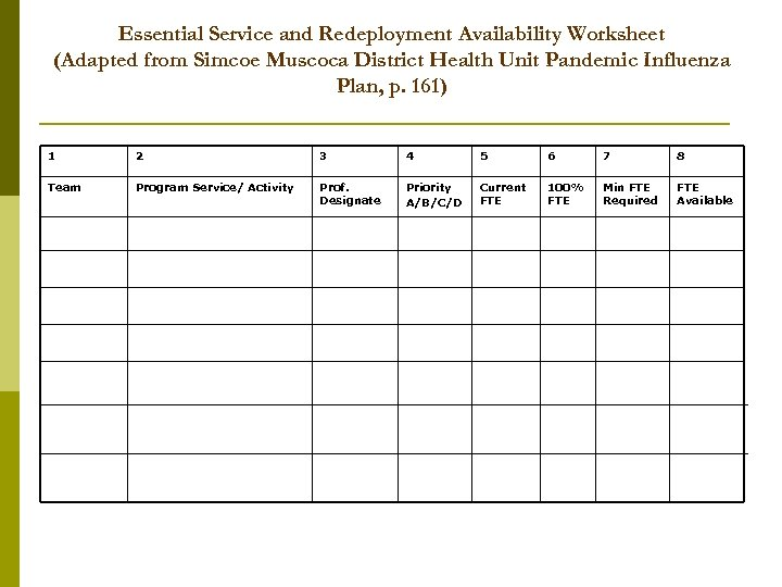 Essential Service and Redeployment Availability Worksheet (Adapted from Simcoe Muscoca District Health Unit Pandemic