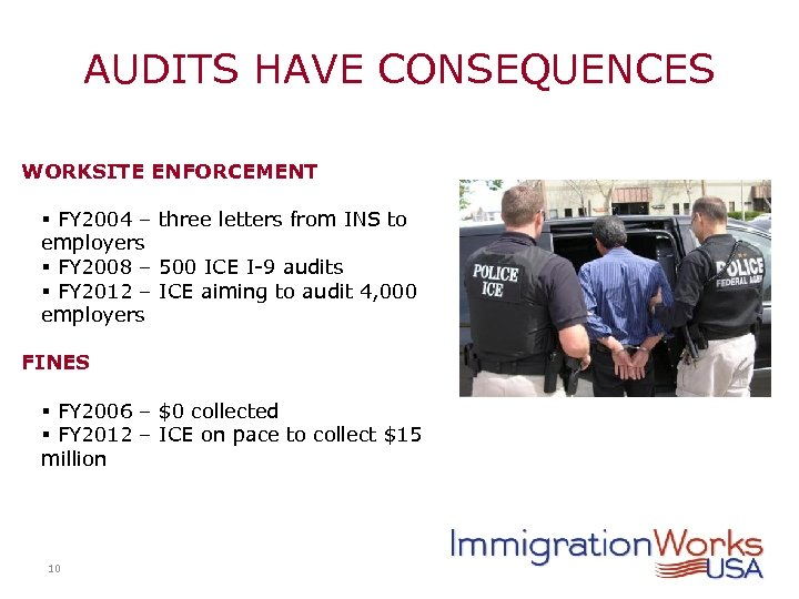 AUDITS HAVE CONSEQUENCES WORKSITE ENFORCEMENT § FY 2004 – three letters from INS to