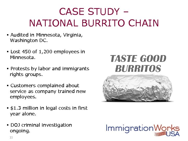 CASE STUDY – NATIONAL BURRITO CHAIN § Audited in Minnesota, Virginia, Washington DC. §