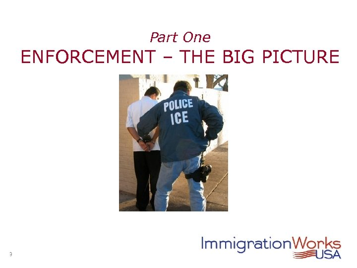 Part One ENFORCEMENT – THE BIG PICTURE 3 3