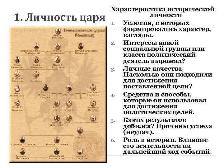 1. Личность царя Характеристика исторической личности 1. Условия, в которых формировались характер, взгляды. 2.