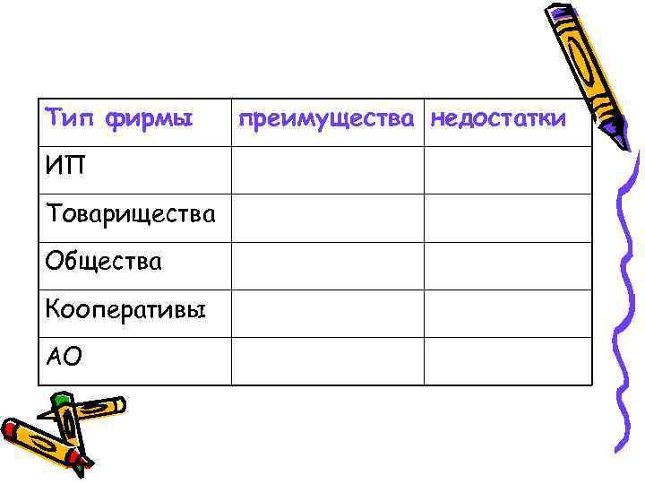 Тип фирмы ИП Товарищества Общества Кооперативы АО преимущества недостатки