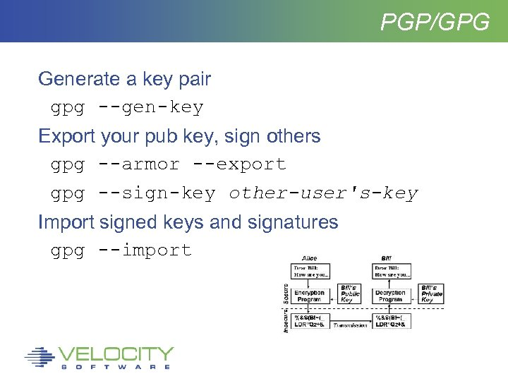PGP/GPG Generate a key pair gpg --gen-key Export your pub key, sign others gpg