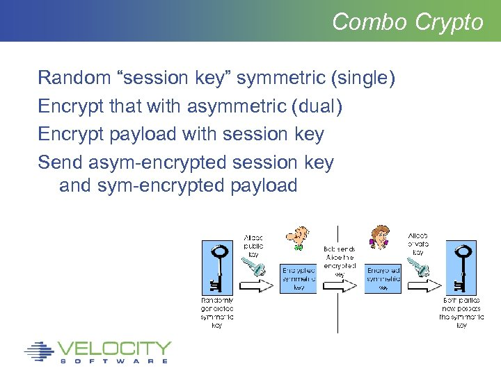 "Combo Crypto Random ""session key"" symmetric (single) Encrypt that with asymmetric (dual) Encrypt payload"